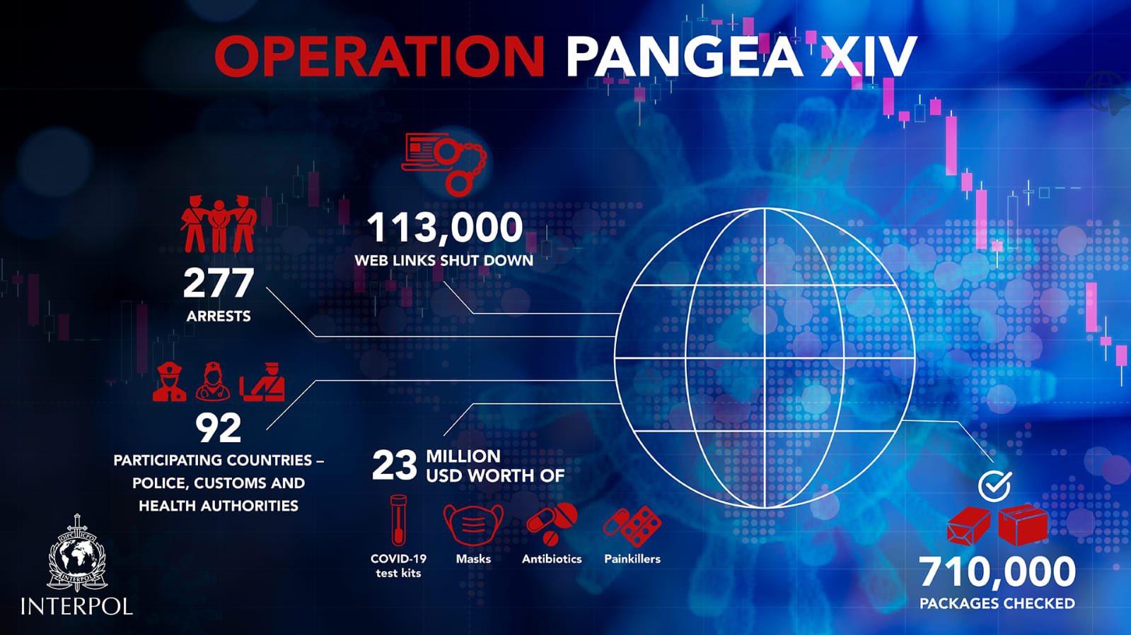 "Operation Pangea XIV ""EMPOWER IAS"" | Empower IAS"