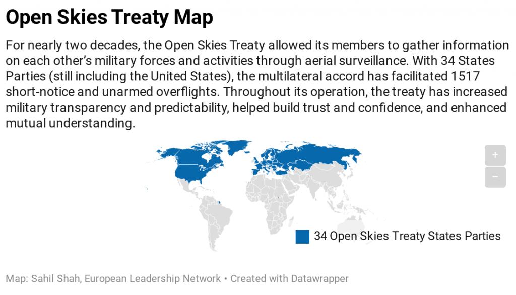 "Open Skies Treaty (OST) ""EMPOWER IAS"""